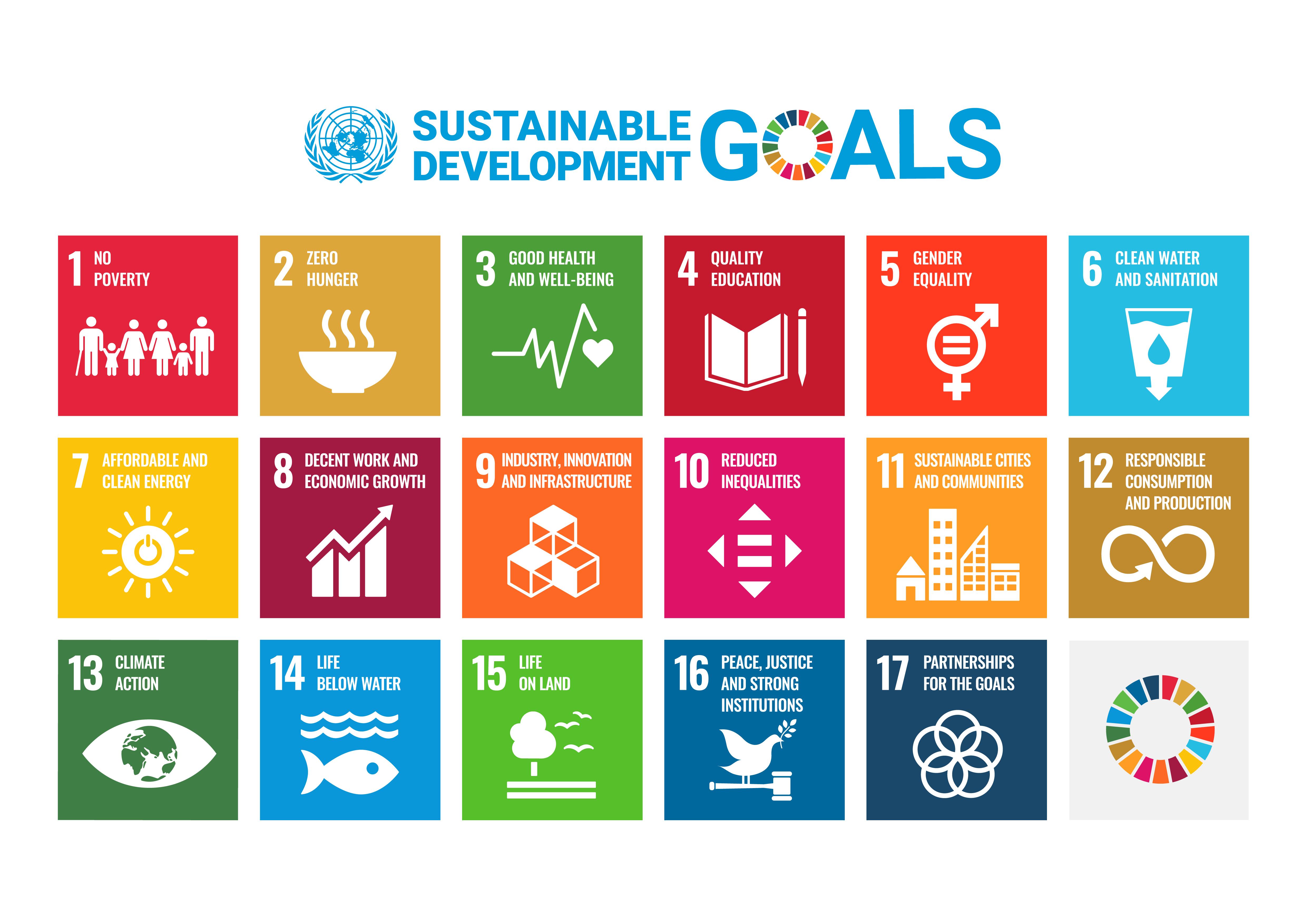 toray-sustainable_development_goals